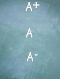 image notation